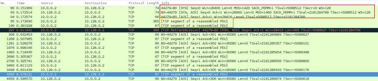 Tor's Hammer Attack | MazeBolt Knowledge Base